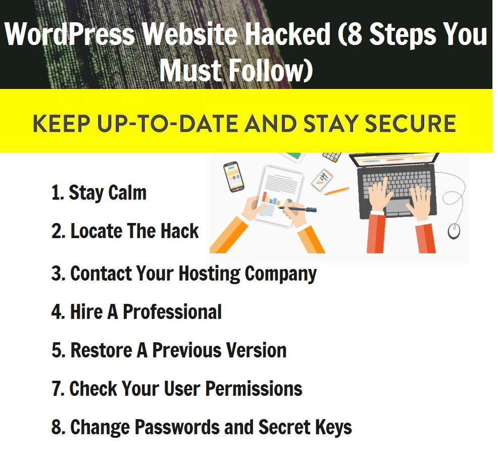 What To Do If Your WordPress Website Is Hacked