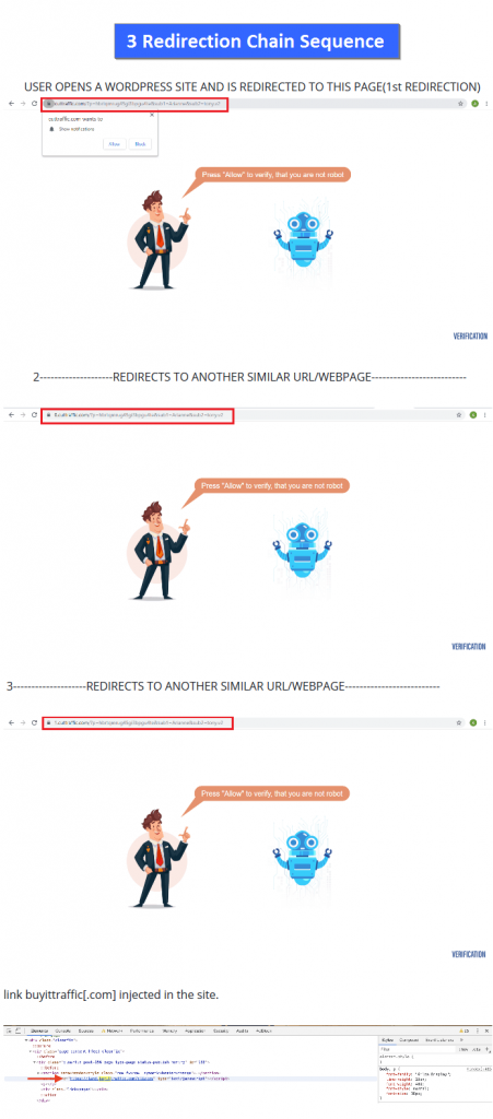 Redirection Malware in WordPress Websites - Chain