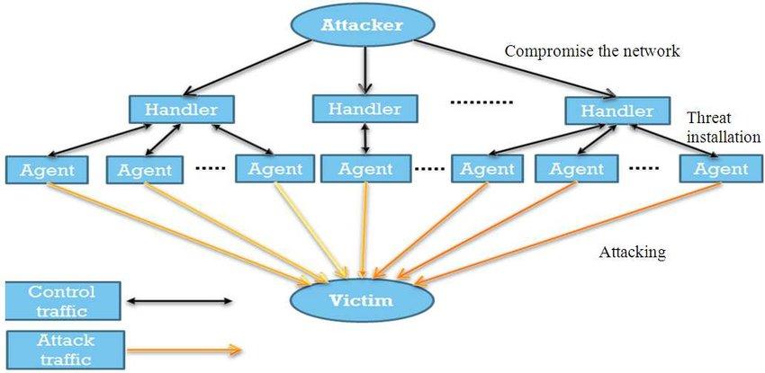 Hacked By Indoxploit
