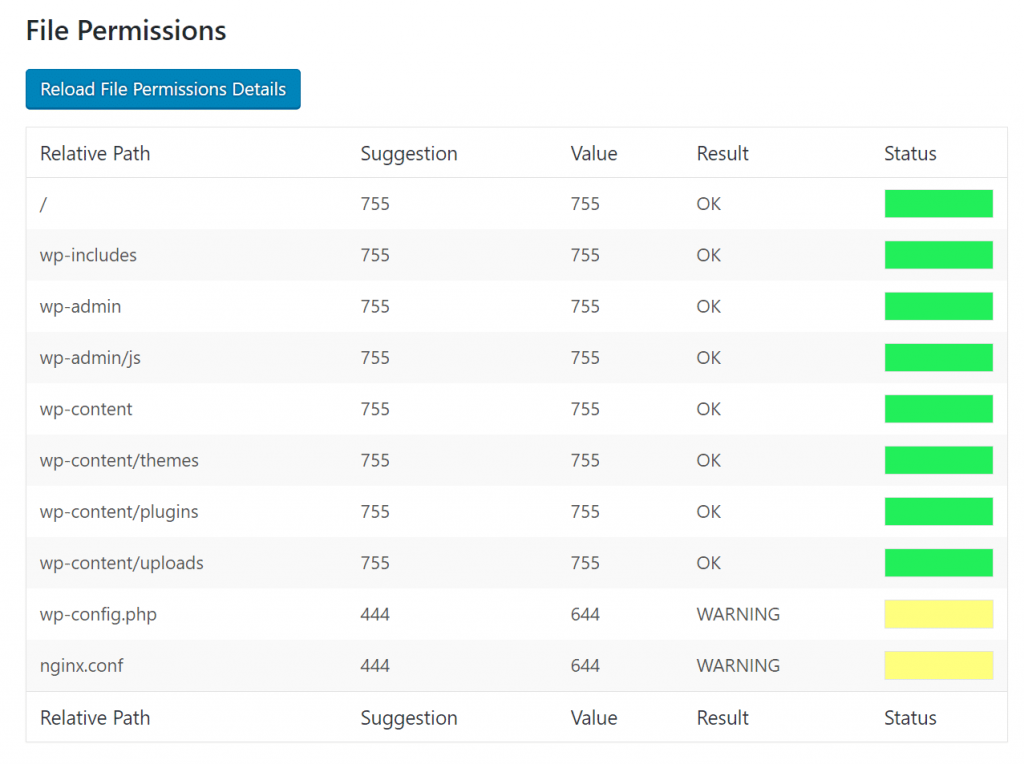Check File and Server Permissions - WordPress Hardening